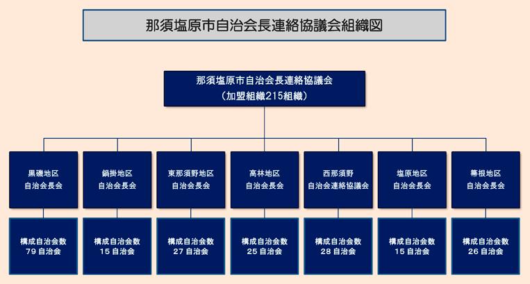 組織図20140401